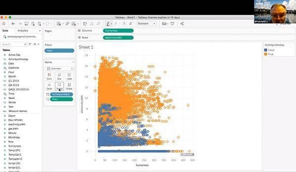Online executive Turn Big Data into Competitive Advantage program at MSM